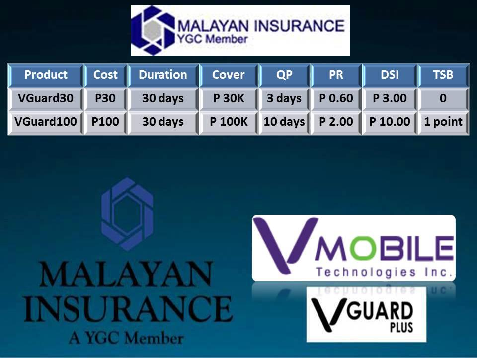 Vmobile | VGuard Plus by Malayan Insurance Now Available!